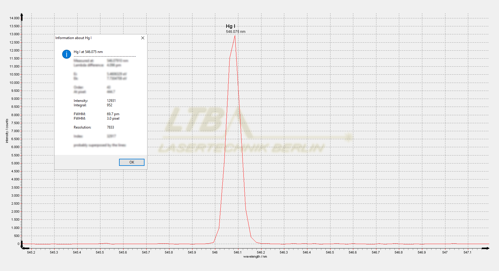 ARYELLE 150 spectrum Hg